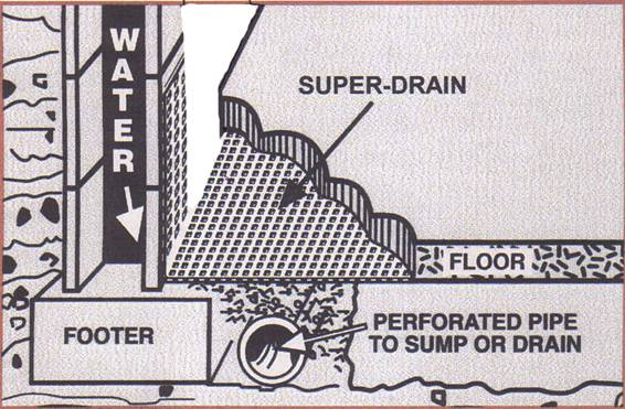Superior Waterproofing